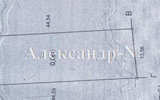 Участок (Мизикевича/Садовая/Ореховая) - улица Мизикевича/Садовая/Ореховая за