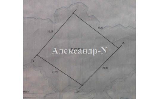 Участок (Беляевка/Кипенко/Киевская) - улица Беляевка/Кипенко/Киевская за