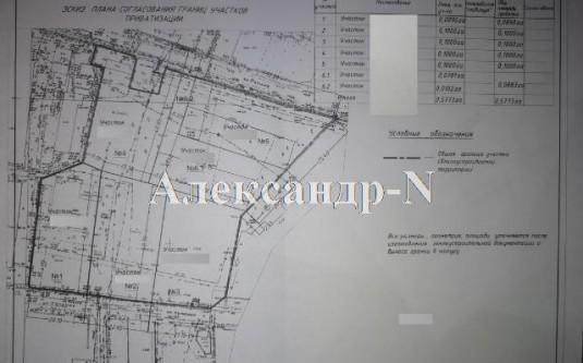 Земельные угодия (Репина/Куприна) - улица Репина/Куприна за